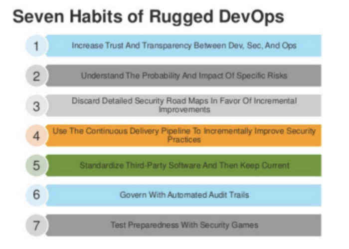 rugged-devops-habits