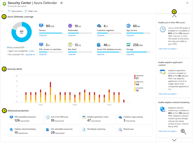 How to use Azure Defender to Improve Security