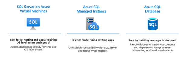 Azure-SQL-Agent-1